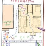 Checklist casa segura – o quarto