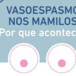 Fenômeno de Raynaud em mamilos (vasoespasmo)
